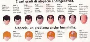 Capelli radi donne tagli