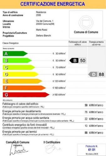 Attestato di certificazione energetica palermo - Certificazione energetica e contratto di locazione ...