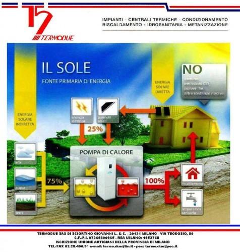 Impianti di riscaldamento a Milano Erma Srl - Dotti Energia