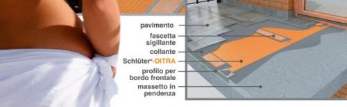 Impermeabilizzazione su pavimento o massetto delle pendenze giugliano in campania - Asciugatura massetto per piastrelle ...