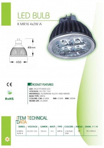 CATALOGO LUCI A LED