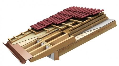 Sughero corkpan tostato e naturale monreale for Tetti in legno particolari costruttivi