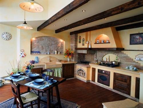 Forno A Legna Per Cucina. Best Incasso In Cucina Gallery Ideas ...