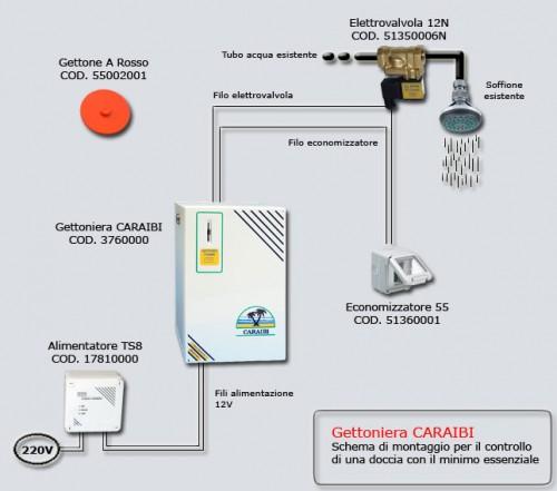 Schema Elettrico Per Metal Detector : Schema elettrico elettrovalvola acqua